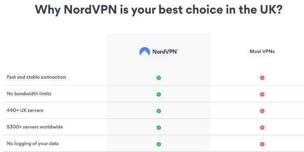 nord vpn servers in europe