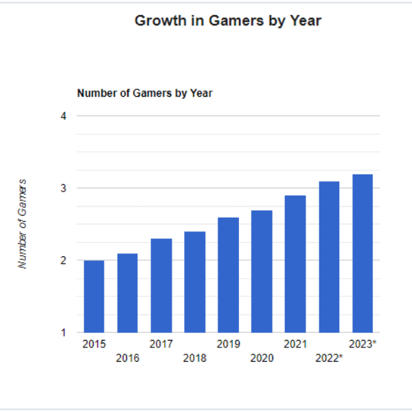 Webpc - Gamers number (1)